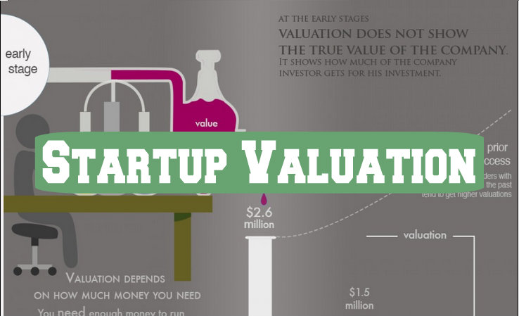 How to value startup stock options when comparing job offers